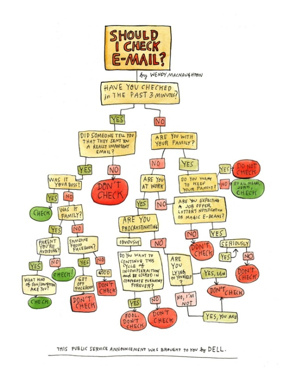 Stop constantly checking email